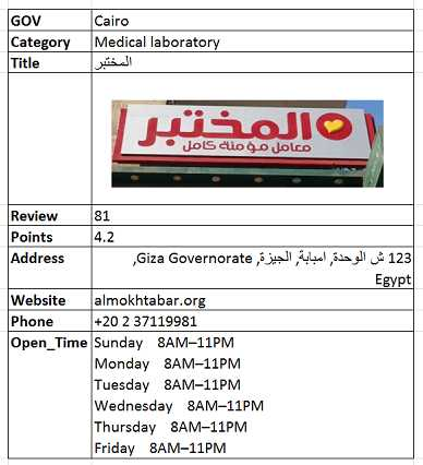 Medical lab Egypt