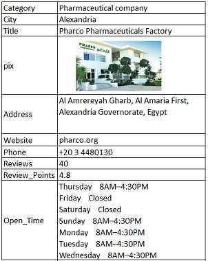 Pharma Company Egypt